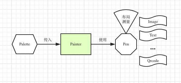 painter-minip-1